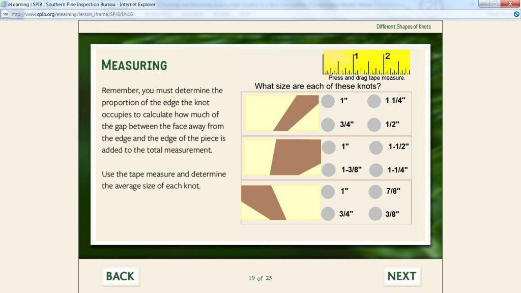 SPIB Measuring