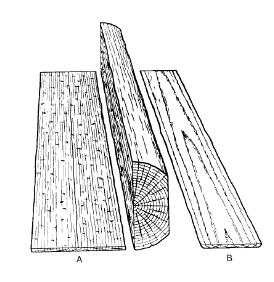 flat grain